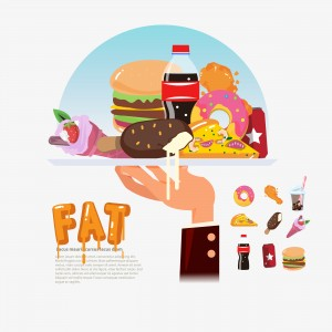 Review Highlights Links Between Psoriasis and Diet, Nutrition, Obesity